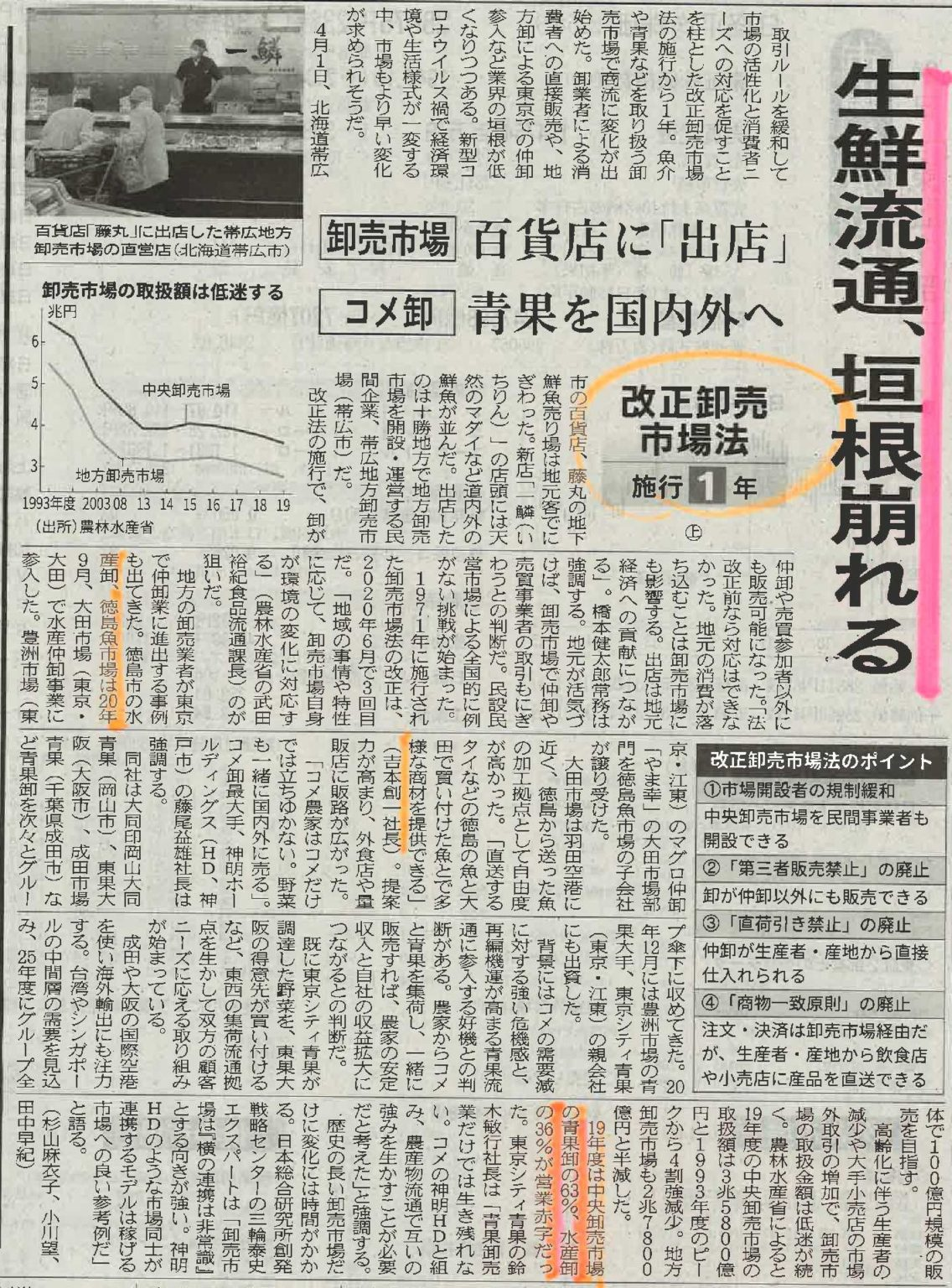 日本経済新聞記事①